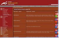 Aktuální materiály pro muzejní knihovníky jsou přístupny na www stránkách AMG ČR
