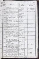 Na přelomu let 1818 a 1819 byla celá rajhradská knihovna nově uspořádána. Vedle lístkového katalogu byla ke knihovně zavedena i přírůstková kniha používaná až do 20. stoleté. (KBOR, bez signatury)