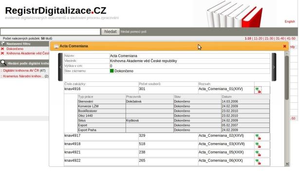 Ukázka digitalizačního workflow